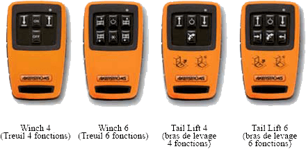 Radiocommandes pour petites applications mobiles