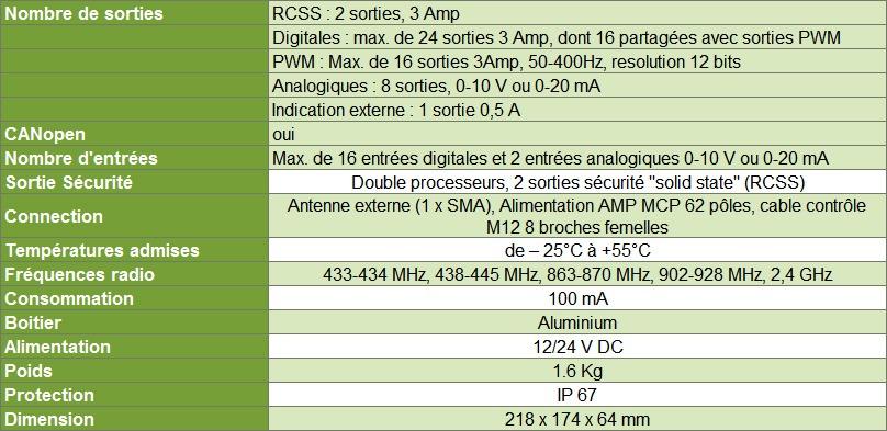 t-rx1500-caracteristiques